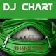Dj chart thank you album